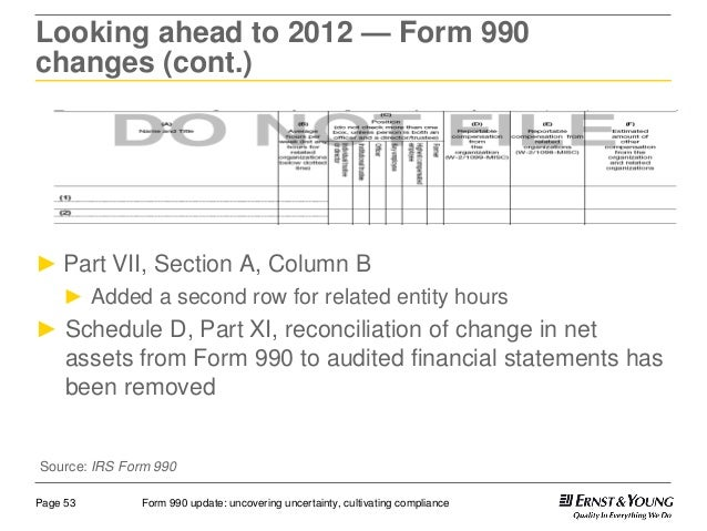 Form 990 Update Cultivating Compliance