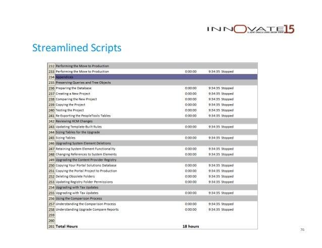 peoplesoft hcm 9.2 peoplebooks pdf