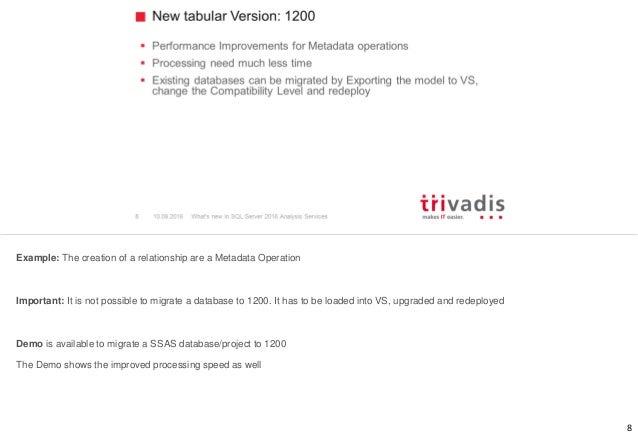 Trivadis TechEvent 2016 What's new in SQL Server 2016 in