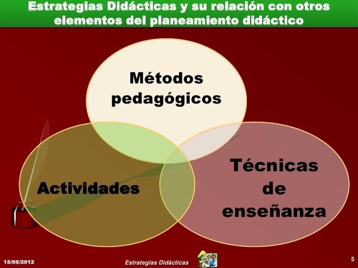 Componentes de              las Estrategias                Didácticas15/05/2012                                           ...