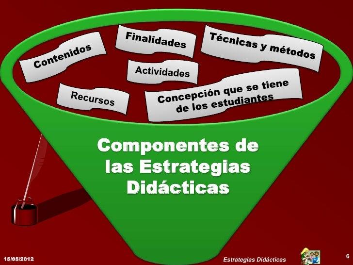Estrategias Didácticas= Enseñanza y Aprendizaje                                       incluyen               referidas al ...