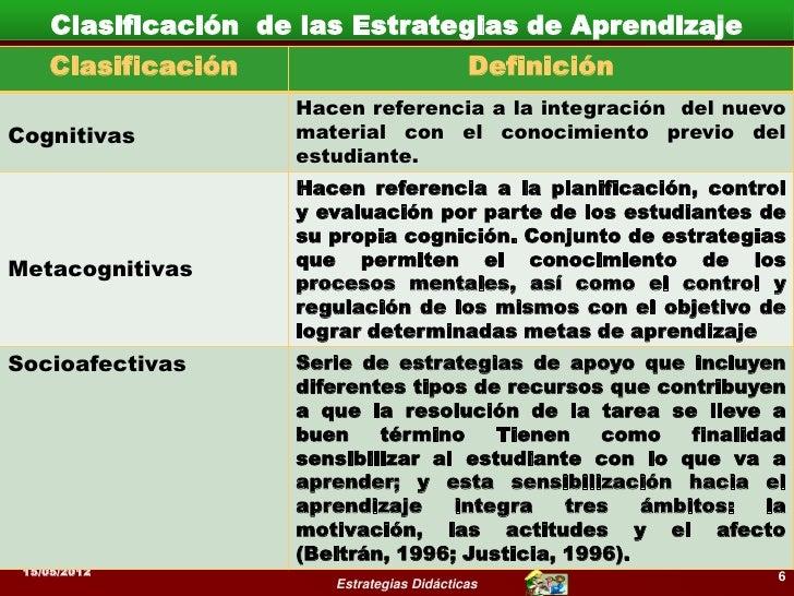 Características de las Estrategias de Aprendizaje        Según Cárdenas (2004), algunas características son:   Son accion...