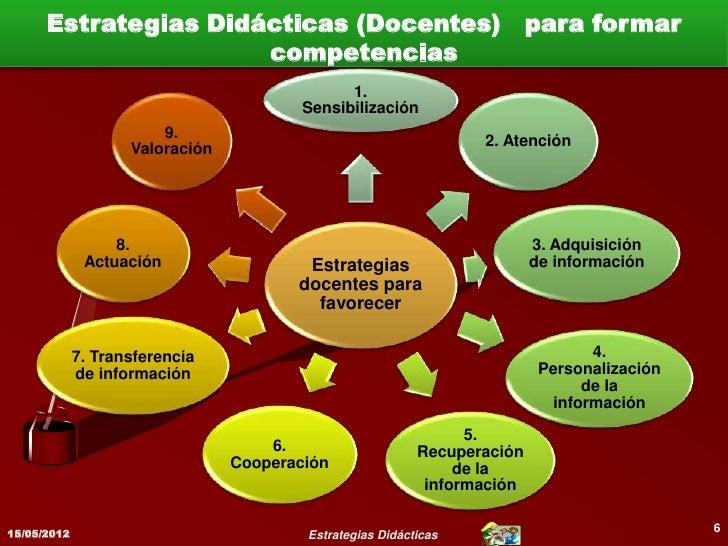 Estrategias Docentes de sensibilización                              Valores      Estado                 Que              ...