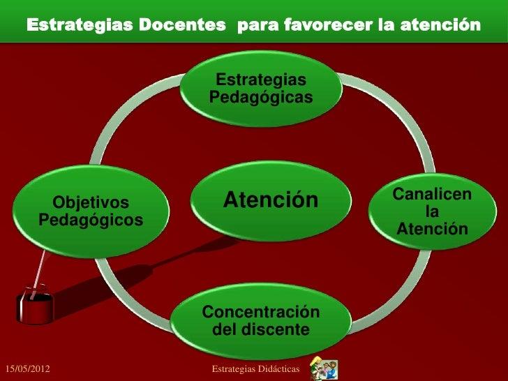 Estrategias Docentes para favorecer la adquisición                  de la informaciónEl docente debe :1. Promover la activ...