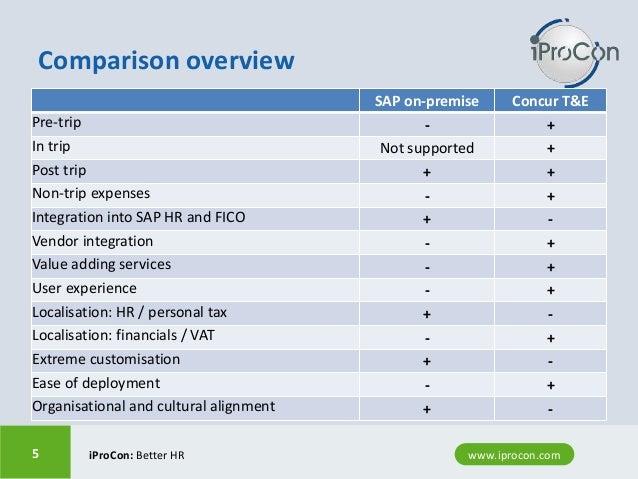 Concur vs SAP on premise Travel Management