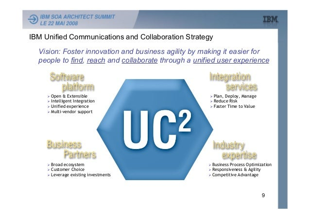 Establish a Communication and Collaboration System Strategy