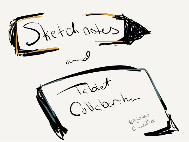Sketchnote & Tablet Collaboration