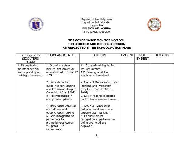 Tea Governance Scouters Rock Checklist