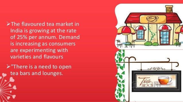tea brand business plan