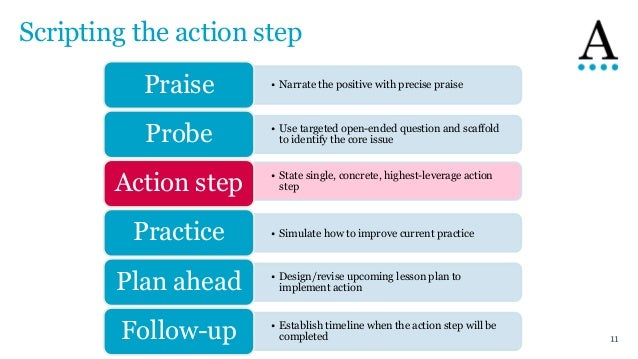 Six steps to excellent coaching – Six Step Lesson Plan