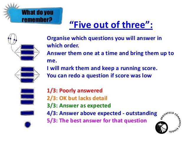 """""""Five out of three"""":Organise which questions you will answer inwhich order.Answer them one at a time and bring them up tom..."""