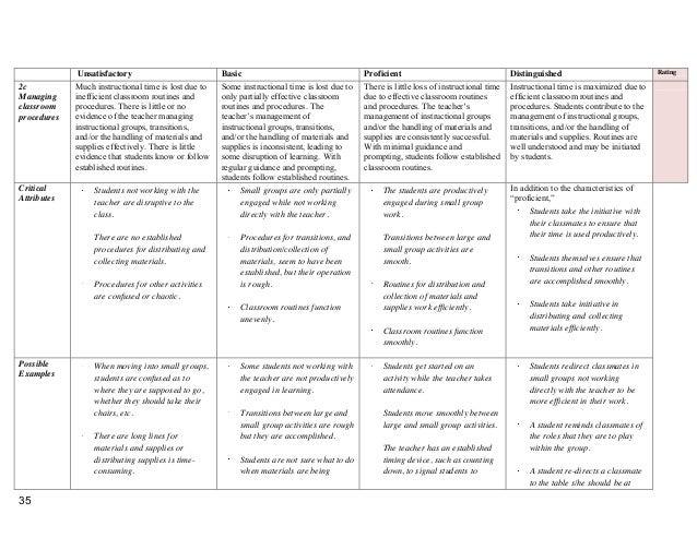 danielson framework goals sample for teachers