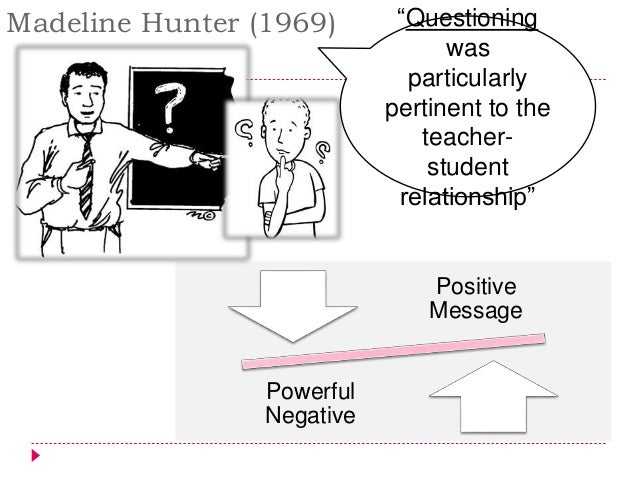 Teacher-Student Relationship