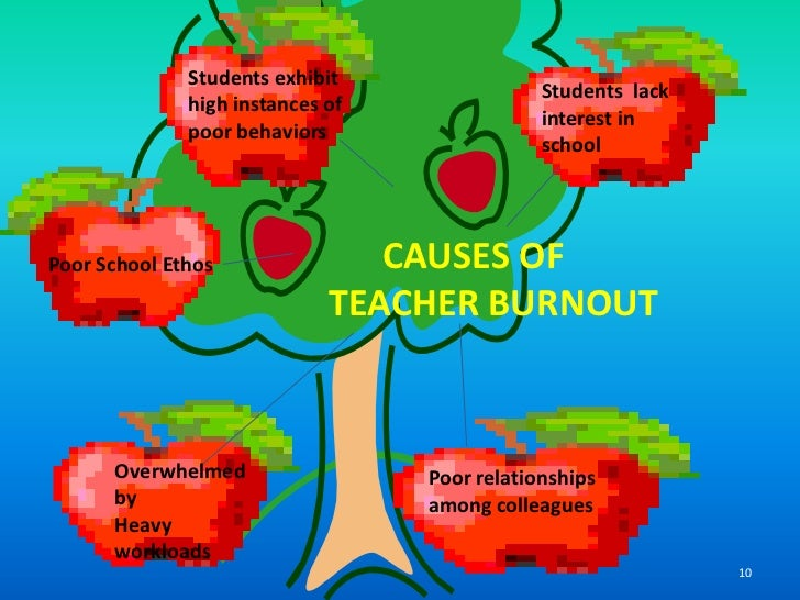 the disposition of teachers toward effective Effective teaching in the classroom‖ (1986, 302) katz defines disposition as a ―tendency to exhibit frequently, consciously, and voluntarily a pattern of behavior that is directed toward a.