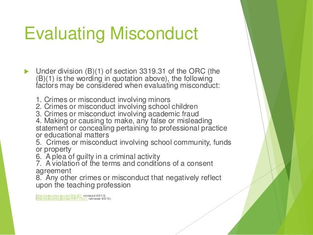 Teacher code of Ethics