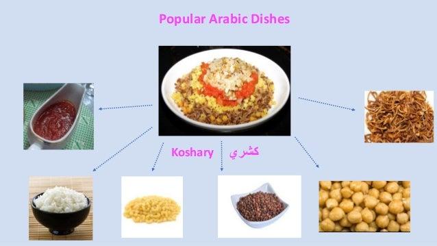 Food in the Arabic Culture Presentation