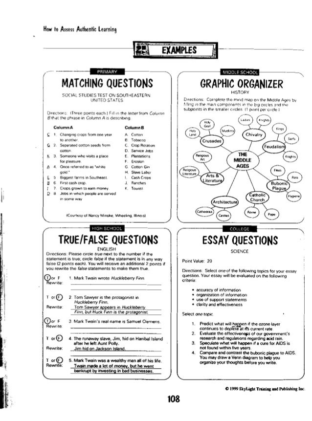 Teacher Made Test: Meaning, Features and Uses | Statistics
