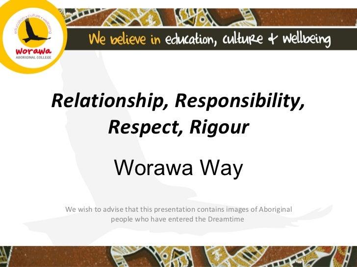 Relationship, Responsibility,      Respect, Rigour               Worawa Way We wish to advise that this presentation conta...