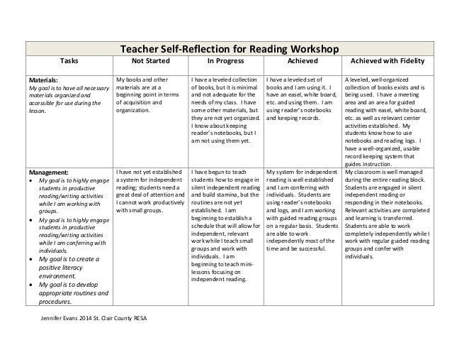 Jennifer Evans 2014 St. Clair County RESA Teacher Self-Reflection for Reading Workshop Tasks Not Started In Progress Achie...