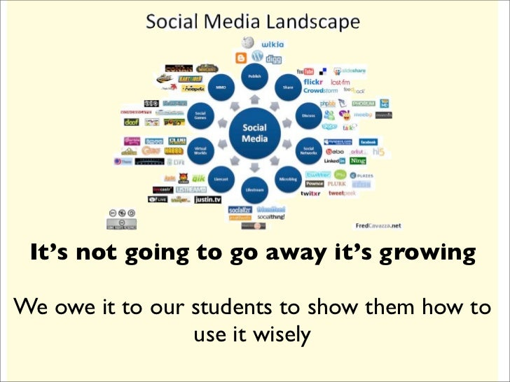 Teachers Empower students with Social Media