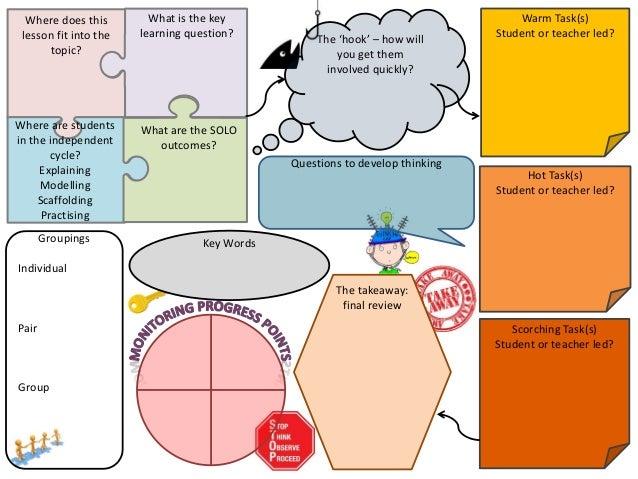 TeacherTweaks 5 min lesson plan PDF version