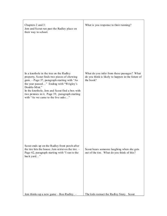 to kill a mockingbird journal entry Book projekt about the novel to kill a mockingbird written by harper lee sonntag, 26 februar 2012 diary entry by boo radley.