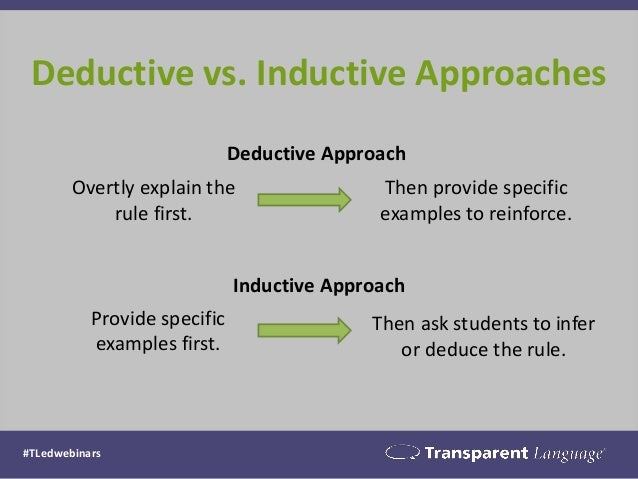 Deductive vs. Inductive Approaches #TLedwebinars Then provide specific examples to reinforce. Overtly explain the rule fir...