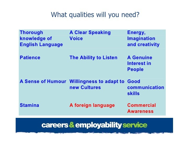 What qualities will you need?