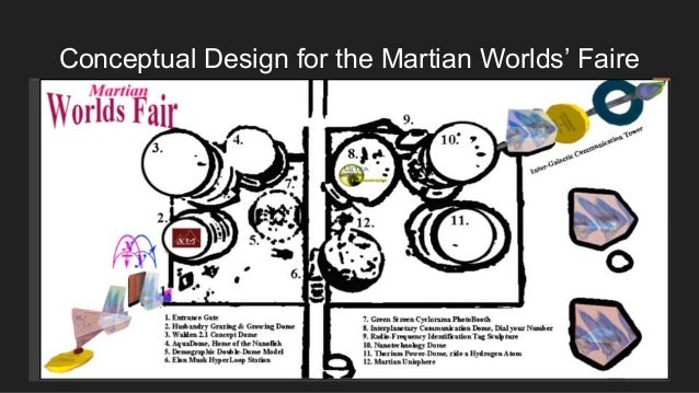 Conceptual Design for the Martian Worlds' Faire