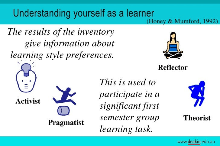 understanding learning style What are learning styles everybody is different it's a mantra that all good  teachers take to heart but understanding how to best teach your students takes a  lot.