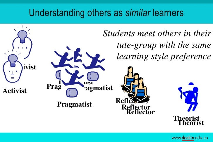 pragmatists learning style But pragmatists believe that that's not a good way to learn pragmatism: overview & practical teaching examples related study materials types of learning styles.