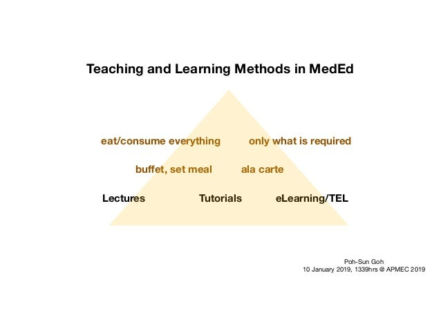 Lectures Tutorials eLearning/TEL buffet, set meal ala carte eat/consume everything only what is required Teaching and Learn...