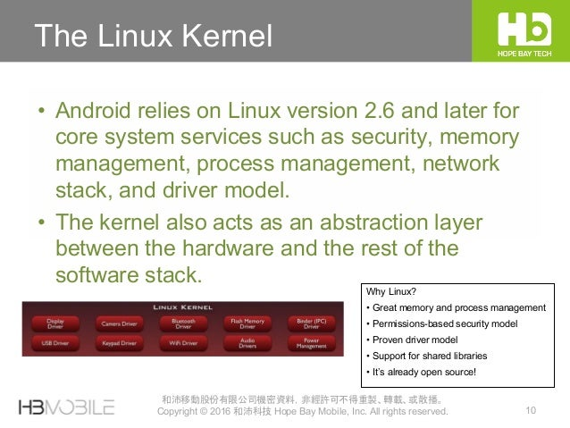 10 和沛移動股份有限公司機密資料,非經許可不得重製、轉載、或散播。 Copyright © 2016 和沛科技 Hope Bay Mobile, Inc. All rights reserved. The Linux Kernel • And...