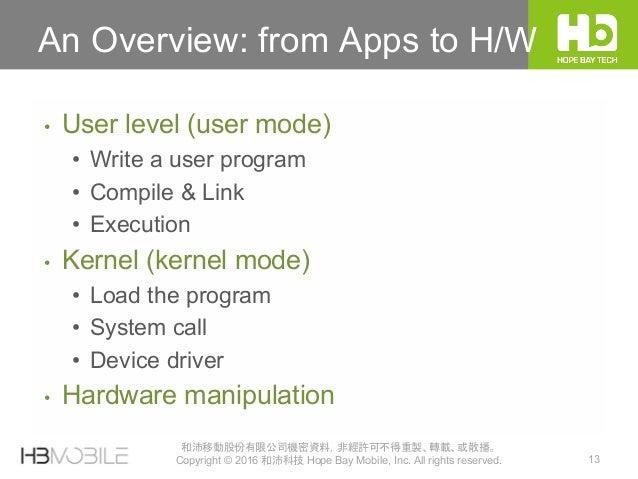 13 和沛移動股份有限公司機密資料,非經許可不得重製、轉載、或散播。 Copyright © 2016 和沛科技 Hope Bay Mobile, Inc. All rights reserved. An Overview: from Apps...