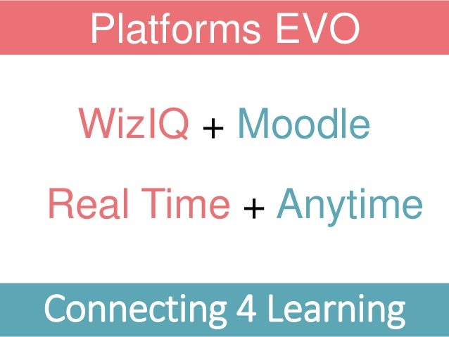 Platforms EVO Sessions WizIQ + Moodle Real Time + Anytime Connecting 4 Learning