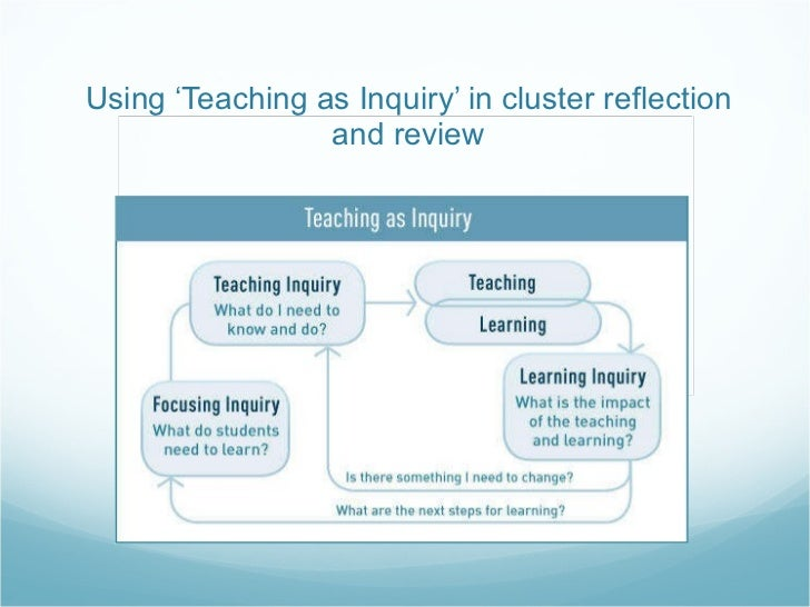 Using 'Teaching as Inquiry' in cluster reflection and review