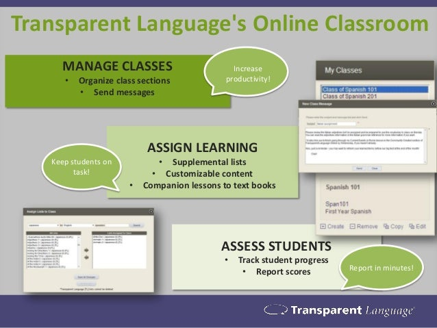 Transparent Language's Online Classroom MANAGE CLASSES • Organize class sections • Send messages ASSIGN LEARNING • Supplem...