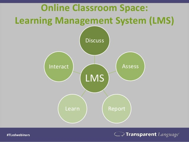 Online Classroom Space: Learning Management System (LMS) #TLedwebinars LMS Discuss Assess ReportLearn Interact