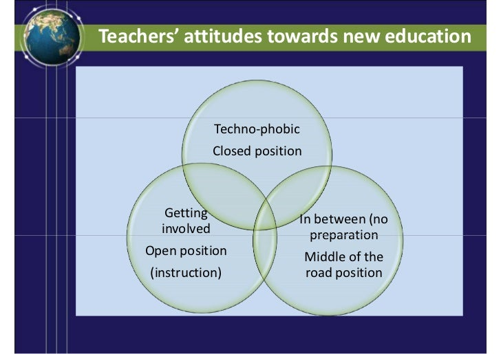 Research Says / New Teachers Face Three Common Challenges