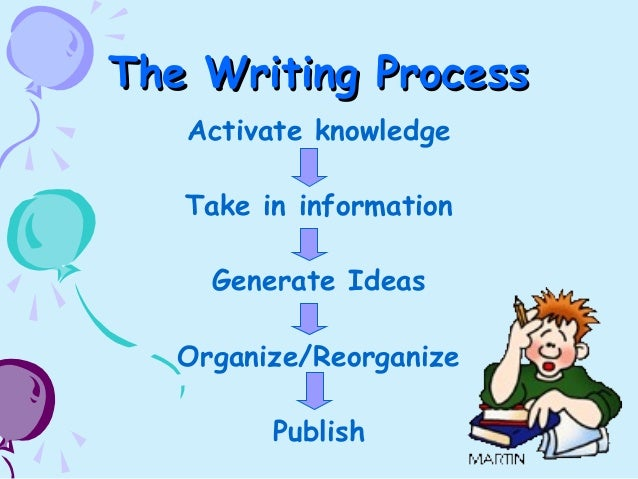 creative writing strategies elementary Online elementary school courses at liberty university online academy essays neoliberalism will prepare your 3rd-5th grade students for middle school and beyond.