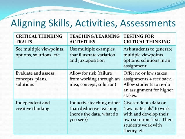 activities to teach critical thinking skills Teachers can facilitate critical thinking skills by creating in-class activities that teach children to brainstorm solutions and evaluate them  elementary .