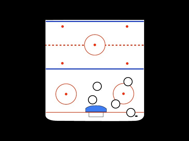 Step 3.  Teach your players to recognize patterns.