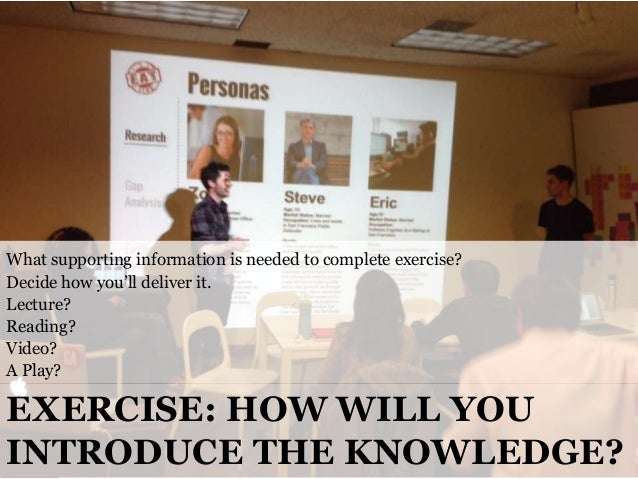 What supporting information is needed to complete exercise? Decide how you'll deliver it. Lecture? Reading? Video? A Play?...