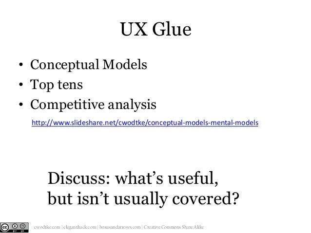UX Glue • Conceptual Models • Top tens • Competitive analysis http://www.slideshare.net/cwodtke/conceptual-models-mental-m...