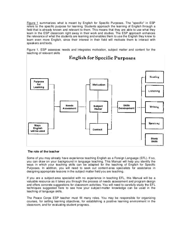 teaching english for specific purposes Perspective of english for specific purposes:  descriptions of specialized varieties of english, teaching and testing techniques, the effectiveness.