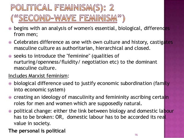 Has Feminism About Equality?