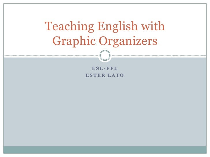 Teaching English with  Graphic Organizers           ESL-EFL        ESTER LATO