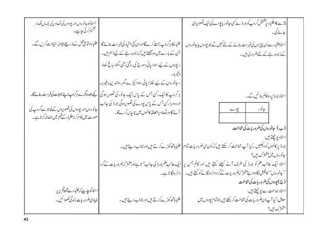 Teaching guide book urdu medium class 4
