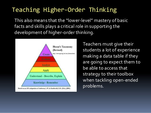 developing the skills of critical and creative thinking by probability teaching