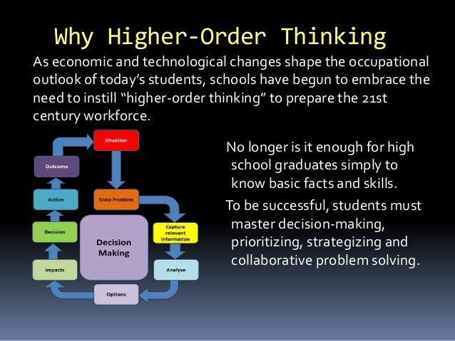 Managerial Economics Discussion Questions Essay   EDU ESSAY SlideShare Problem Solving Activity    Grab an economics book with a partner off the  shelf